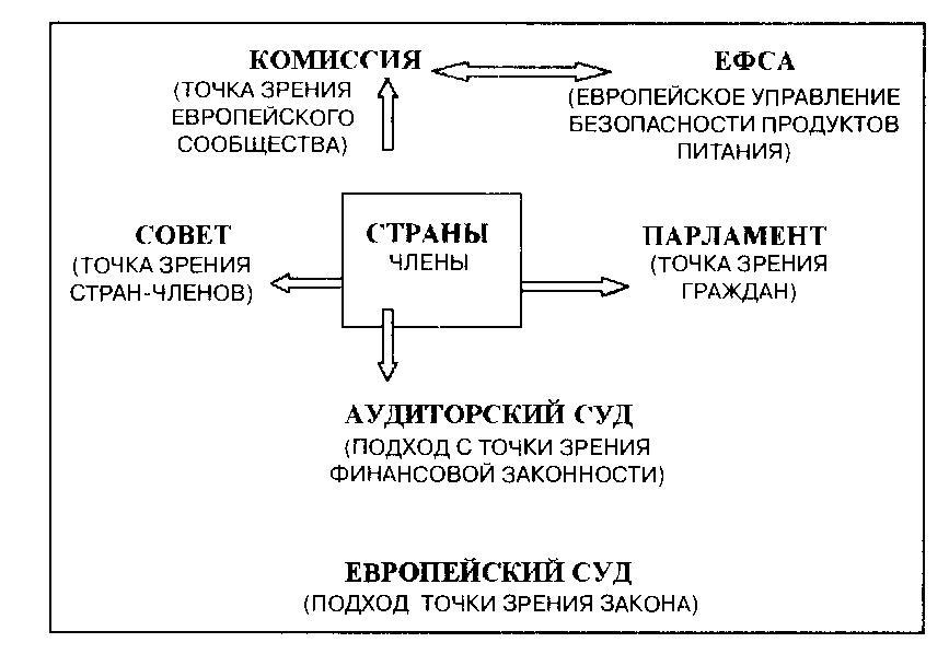 1.Общие правила для Единого